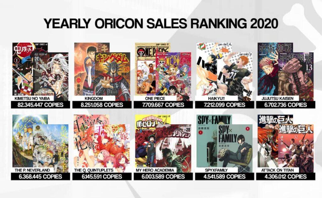 Kimetsu-No-Yaiba-en-tête-du-top-Oricon-pour-la-deuxième-année-consécutive-!!!